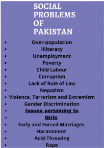 Social Problems of Pakistan, Social issues in Pakistan