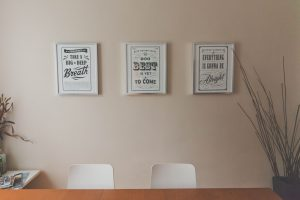 Motivational Wall Posters for Study Room